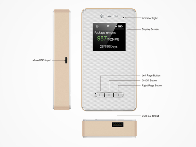 Glocalme Global Wi Fi Hotspot Battery Pack Amp 2 Gb Data